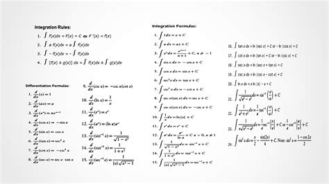 Tables Of Integrals by Desktop Wallpaper Similar To This Table Of Integrals Math