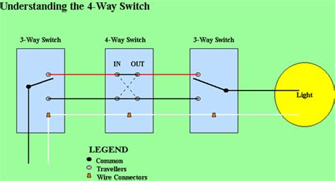 4 way switch wiring troubleshooting wiring diagram with