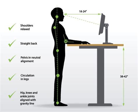correct height for standing desk what is the correct height for a standing desk