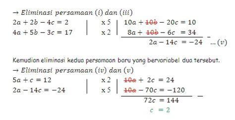 contoh biography beserta soal dan jawaban soal dan pembahasan sistem persamaan linier tiga variabel
