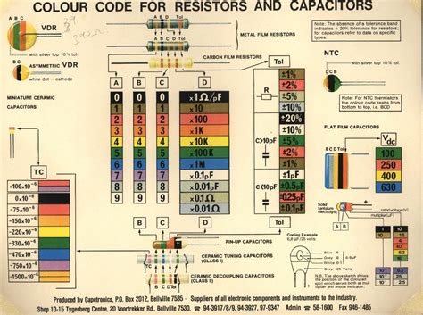 capacitor color code resistor and capacitor color codes need to