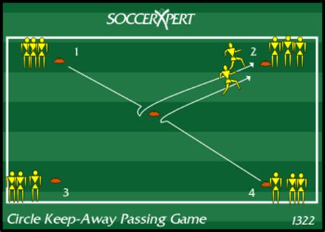 soccer drills a 100 soccer drills to improve your skills strategies and secrets books soccer fitness improving reaction improve acceleration