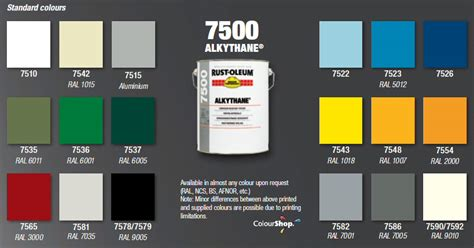 white rustoleum 7500 alkythane 5 litres 7592 5 flooring painting and decorating