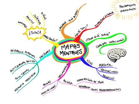 mapas mentales imagenes ejemplos logopedia din 225 mica y divertida mapas conceptuales y