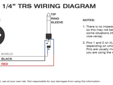 trs cable wiring diagram insert cable wiring diagram rca