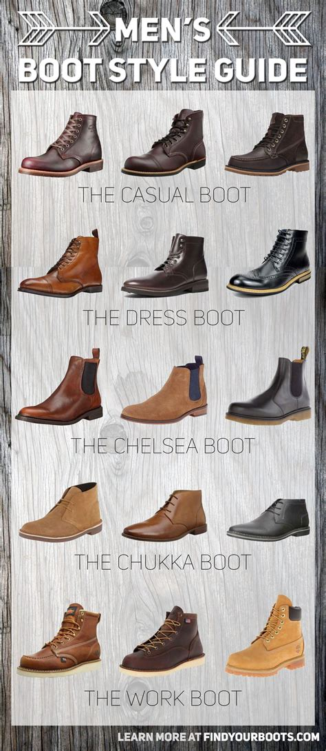 different types of mens boots guide to s boot styles mens boots style mens boot