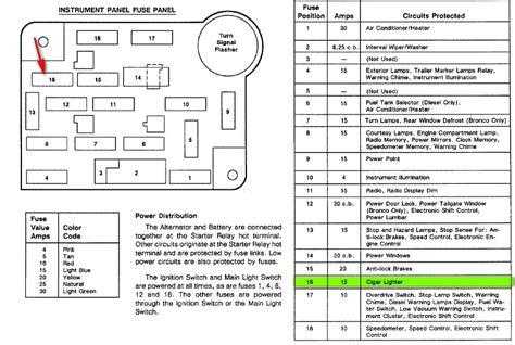 1989 ford f150 fuse box diagram f150 headlight wiring diagram f150 free wiring diagrams