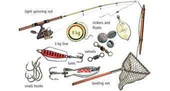 Best Bed Shets backwater fishing hotspots fishin frank