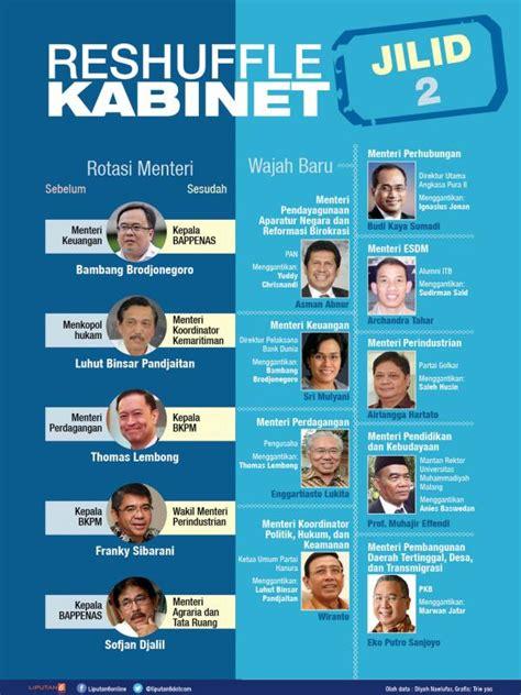 profil kabinet jokowi lengkap hasil reshuffle kabinet jokowi download lengkap