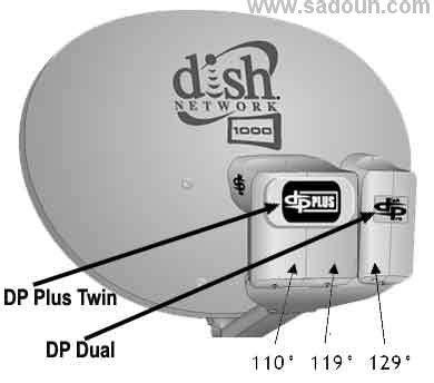 dish network dish 1000 dish1000 110 119 129