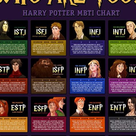 harry potter mbti pearltrees