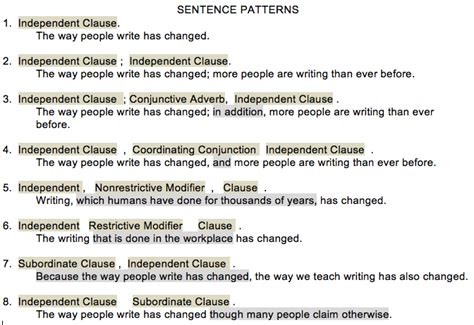 sentence pattern in english with exles multilingual writers