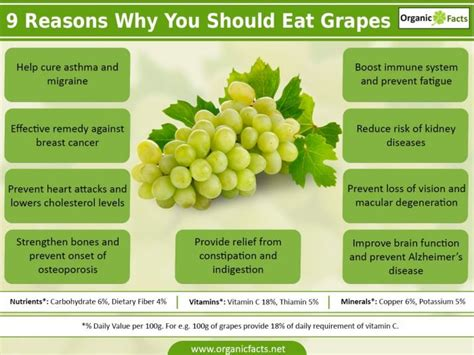 Do You To Use Organic Grapes For A Detox by 17 Surprising Benefits Of Grapes Organic Facts