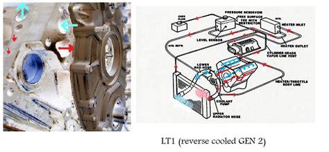 lt1 radiator hose diagram chevy 5 7 engine diagram quotes