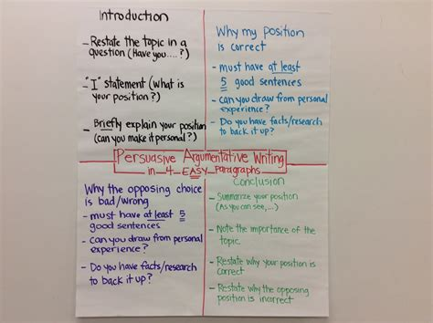 persuasive essay about homework things to write argumentative essays
