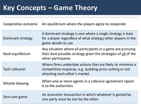 theory in economics using theory in your economics exams