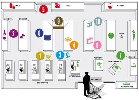 supermarket store layout uk weaponized architecture architecture for profits