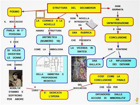 la cornice decameron mappa concettuale decameron struttura scuolissima