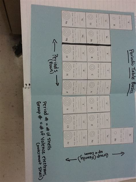 Periodic Table Basics Worksheet by Current Assignments Mrs Vinson S Science Class