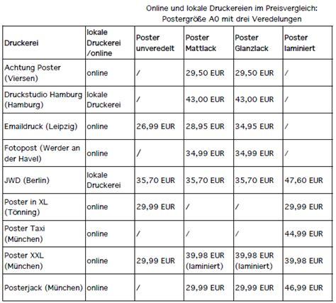 Online Drucken Kosten by Preisvergleich Online Oder Lokale Druckerei