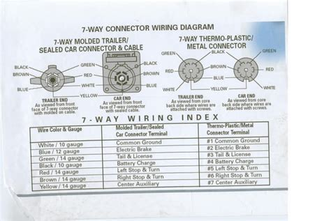 6 pin trailer pigtail wiring diagram 7 pin trailer
