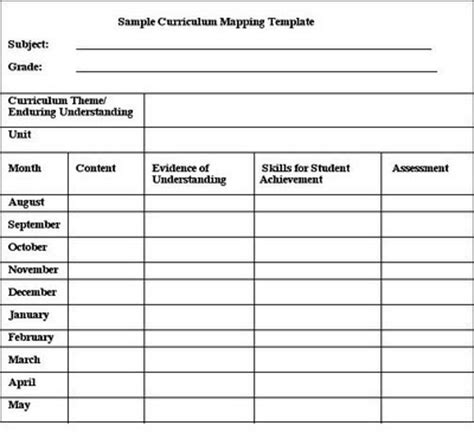 Richard D Solomon S Blog On Mentoring Jewish Students And Teachers Curriculum Mapping Template Youth Mentoring Program Template