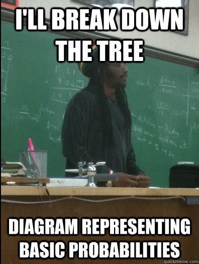 Breaking Down Meme - i ll break down the tree diagram representing basic