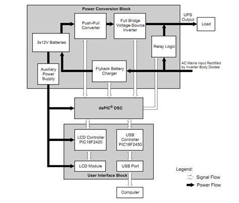 ups pcb diagram free wiring diagram schematic