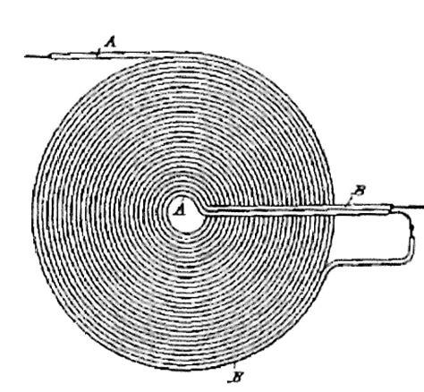 Tesla Bifilar Coil Krt Tone Emitters