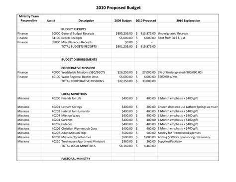 Ministry Budget Template Delighted Ministry Budget Template Ideas Entry Level