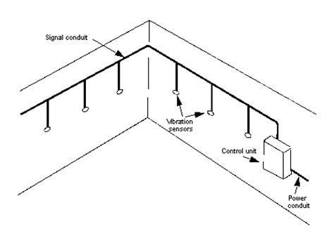 ids alarm wiring diagram ids just another wiring site