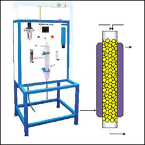 fixed bed reactor chemical reaction engineering lab manufacturer exporter