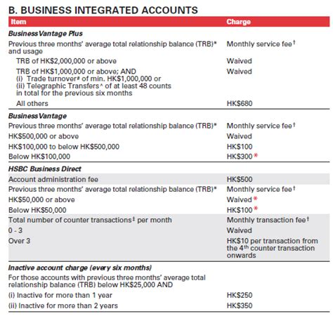 offshore bank account hong kong hsbc hong kong new tariffs for corporate bank account