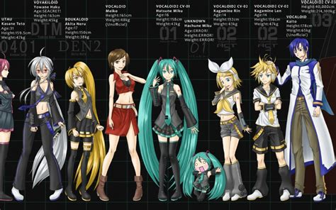 Q Anime Names by Project Vocaloid Characters