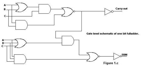 tutorialspoint logic gates cmos circuit diagram repair wiring scheme