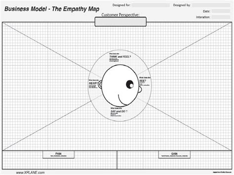 empathy map template word empathy map2