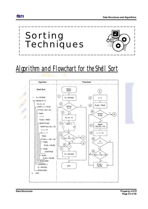 shell sort flowchart 10 data structures