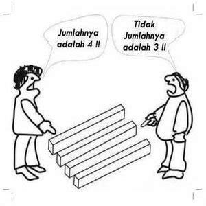 Tes Iq Kemuan Daya Pikir teka teki tebak gambar logika terbaru gambar foto