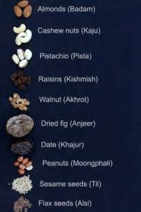 List of dry fruits nuts and seeds in english hindi
