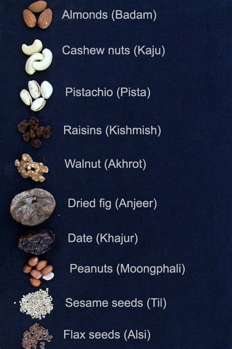 whole grains meaning in gujarati list of fruits nuts and seeds in