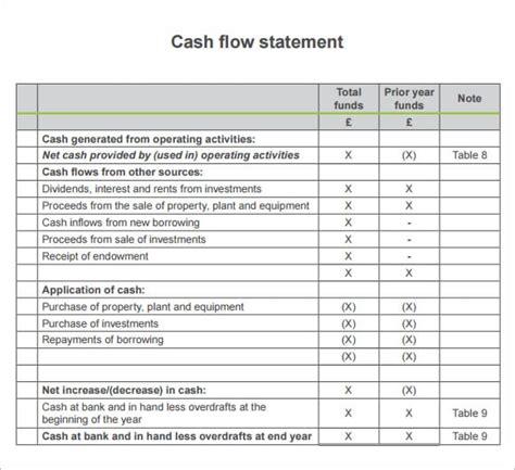 Cash Flow Statement Templates Find Word Templates Flow Statement Template