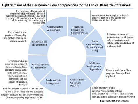 process based cbt the science and clinical competencies of cognitive behavioral therapy books information for research coordinators harvard catalyst