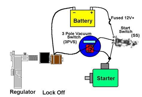 electric start generator wiring diagram get free image