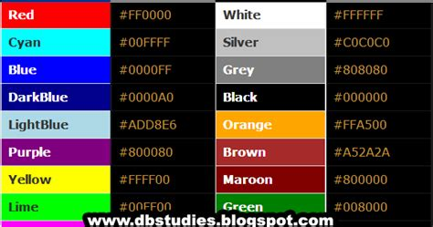 list bbc color names no hex codes guides flight rising html color codes db studies