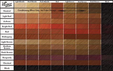clairol color chart clairol color chart clairol professional flare color