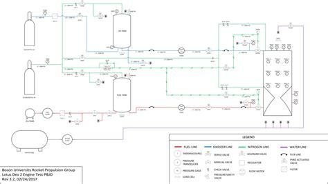 engine test stand wiring diagram 32 wiring diagram