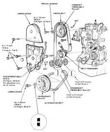 1992 honda civic lx engine diagram get free image about