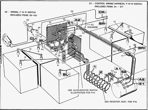 1988 ezgo wiring diagram wiring diagram with description