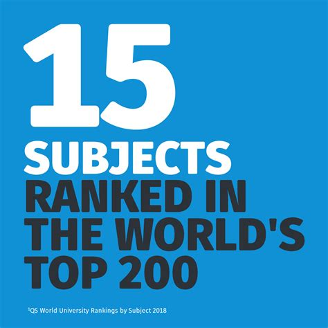 Best Mba In The World Qs by Of Newcastle In Qs Subject Global