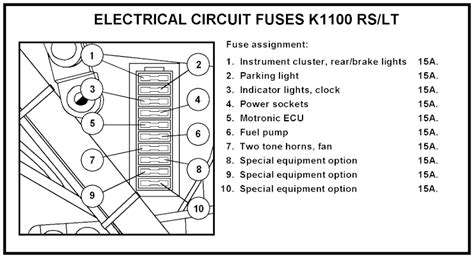 bmw k1100lt fuse box wiring diagram with description